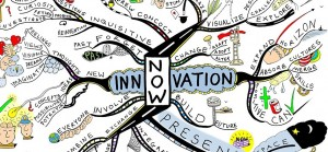 innovation-carte-heuristique