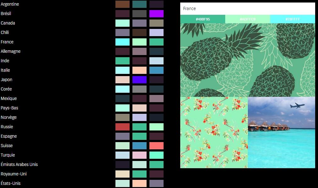 Les tendances chromatiques 2015 de Shutterstock