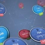 Les solutions de management des réseaux sociaux à la rescousse des marques