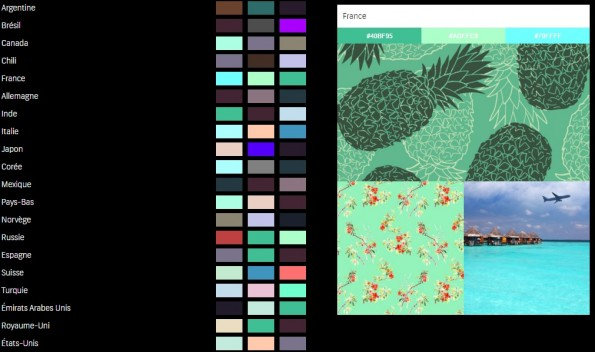 Tendances couleurs 2015 de Shutterstock